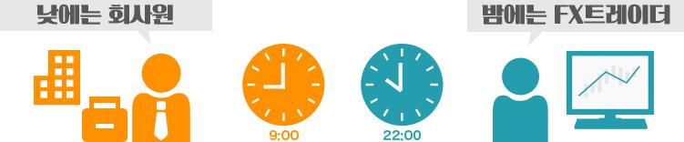 부업에 최적화된 거래 시간과 결제 방식