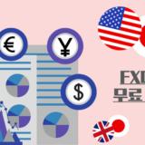 엔화 달러환율예상