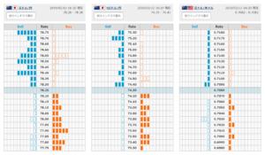 《호주달러-엔》,《NZ달러-엔》,《호주달러-달러》