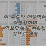 FX마진-달러엔-호가창-매물대-정보