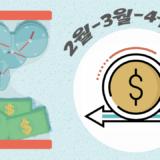 수익폭-수익률-FX마진