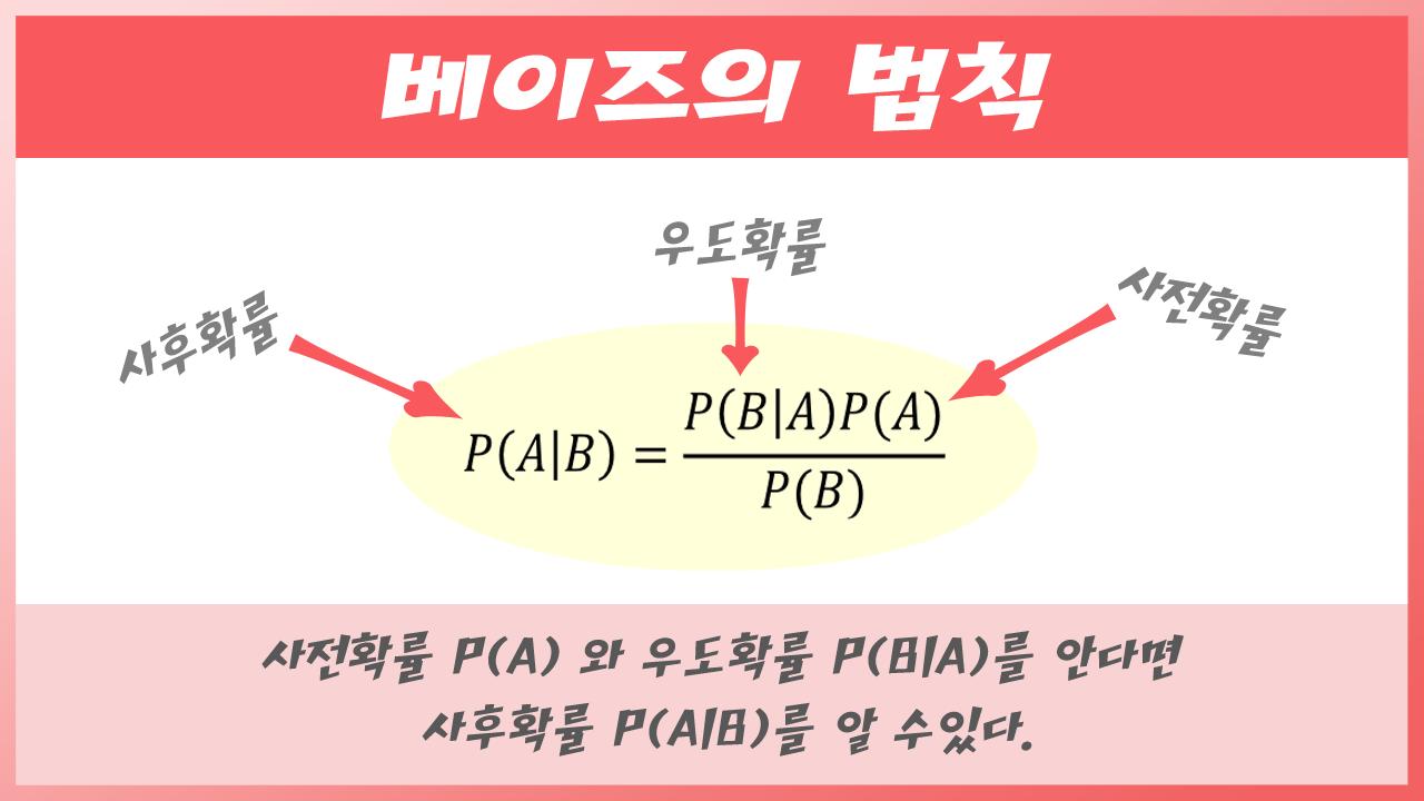 베이즈법칙-확률-이론-공식