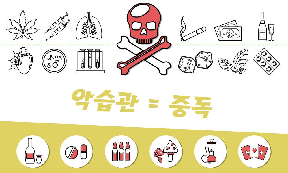 악습관-중독-문명사회-질병