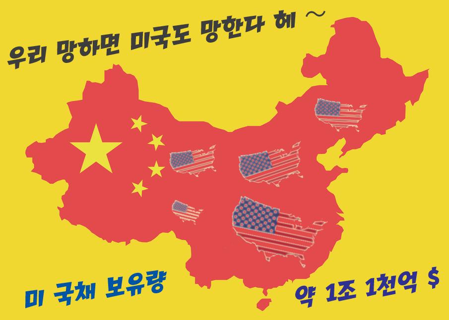 중국-미국-경제보복-국채-보유량