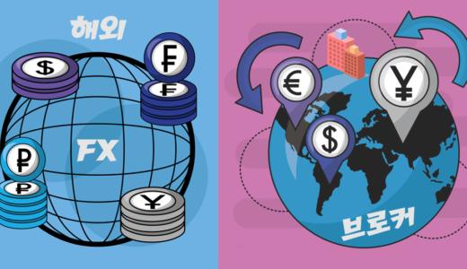 해외 FX마진 거래 브로커를 활용해야 하는 근본적 이유