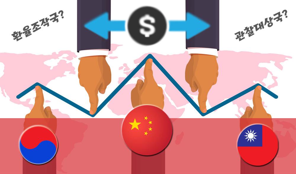 환율-조작국-중국-미국-한국-일본-경제보복복