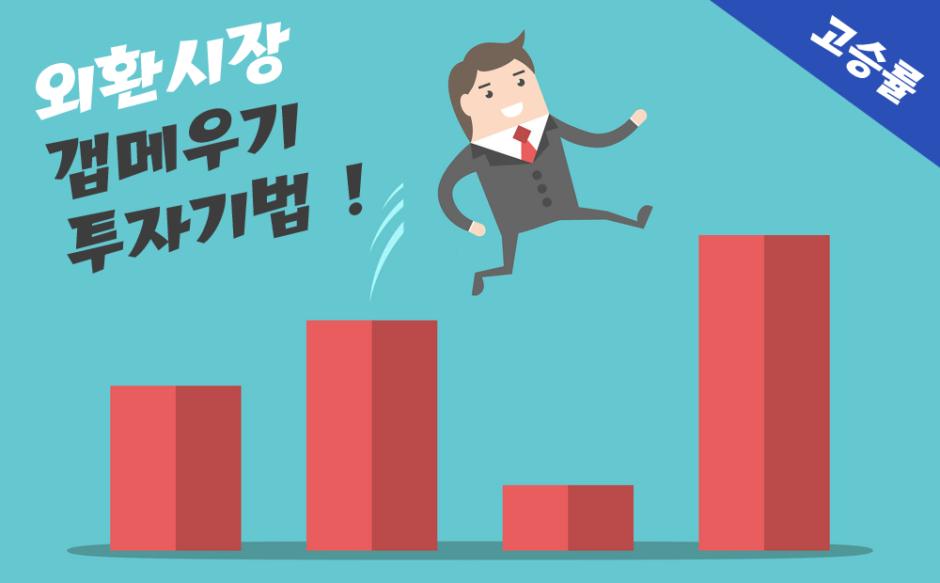 갭메우기-투자기법-외환시장-월요일