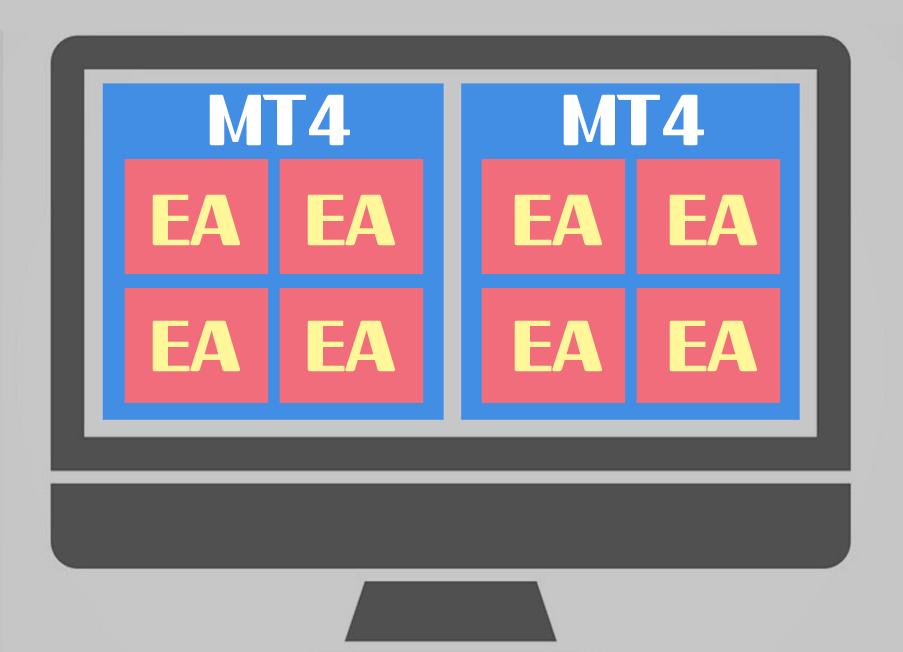 MT4-EA-자동매매-구조