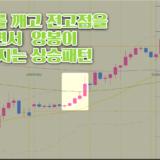 【FX리딩】 달러-엔 '떡상' 차트를 보고도 '눌림목' 기다리다 진입 실패…