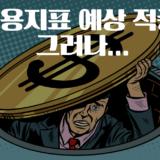 【FX리딩】 주요 경제지표 발표시 과욕은 금물!