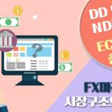 FX마진-거래방식-종류-시장구조