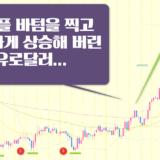 유로-달러-차트분석