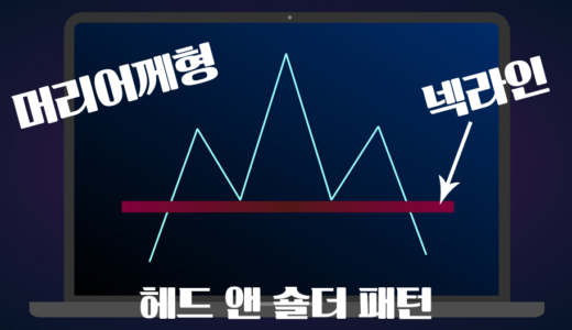 【FX 무료리딩】 유로-달러, 머리어께형 (헤드엔숄더) 차트패턴 완성!