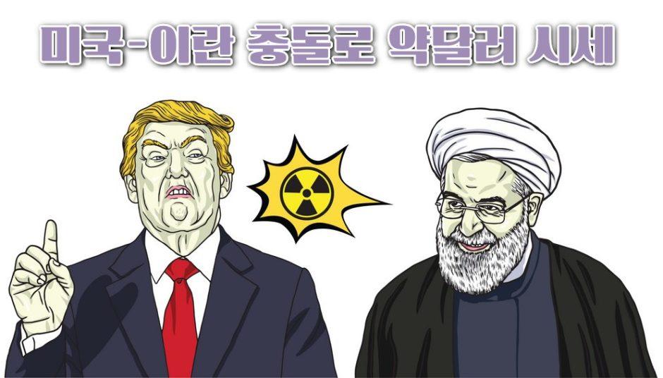 미국-이란-달러-환율전망
