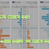 【FX 환율예상】 달러-엔, 드디어 109.70 돌파, 금후의 향방은?