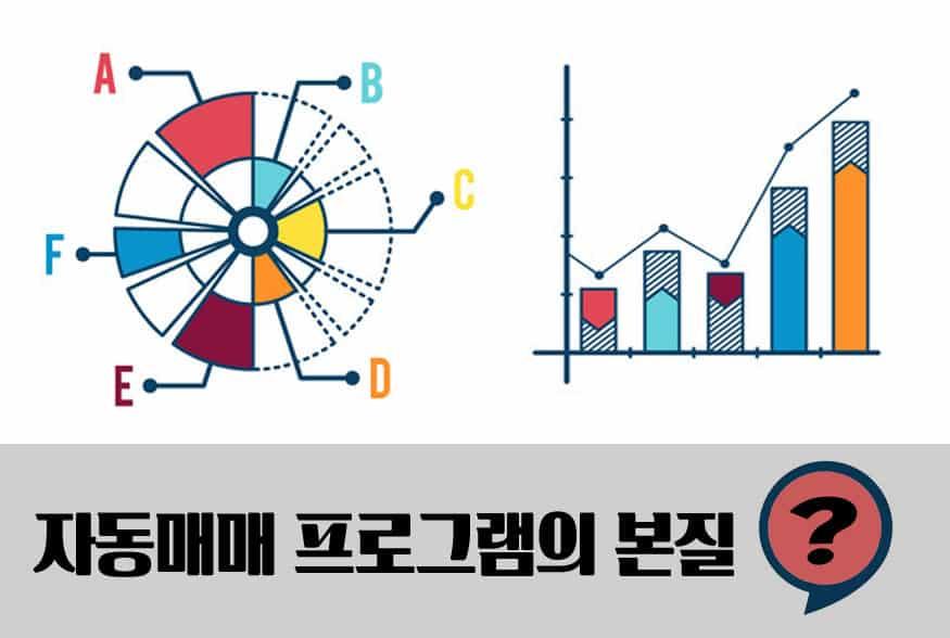 자동매매프로그램-EA-수익률-작동원리