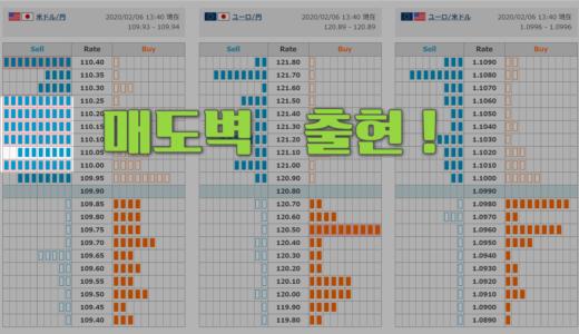 【리딩 & 차트분석】 '달러-엔' 호가창에 출현한 매도벽과 애매한 상승채널