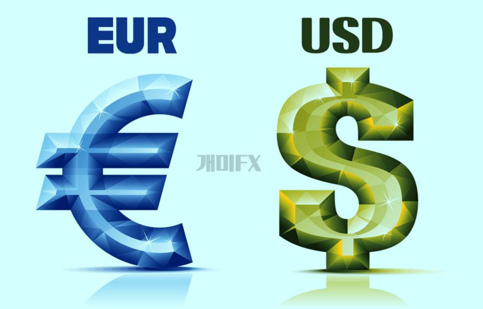유로-달러-폭락원인