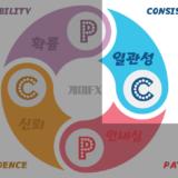 마진PD-PCPC이론