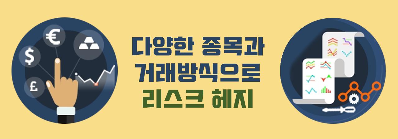 아이큐옵션-거래종목-거래방식