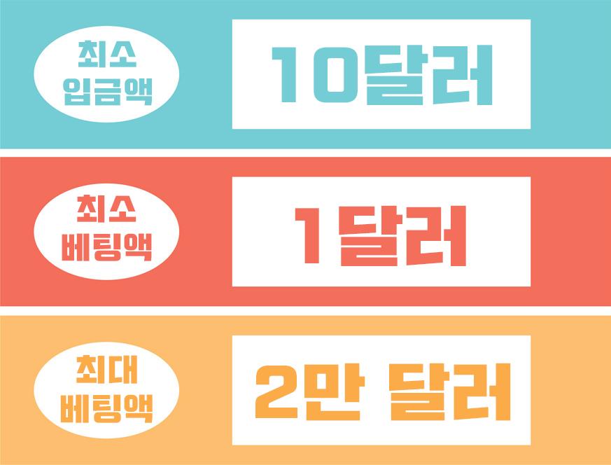 아이큐옵션-베팅금액-최소최대