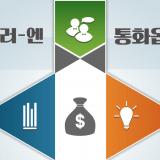 [FX리딩] 「달러-엔」은 오늘도 통화옵션 물량의 영향권?