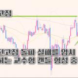 영국EU-무역협상-파운드달러-주봉차트