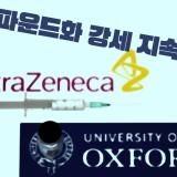 영국-파운드화-코로나19-아스트라제네카-백신