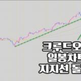 [크루드오일] WTI 원유 시세, 드디어 반등 상승장 끝물?